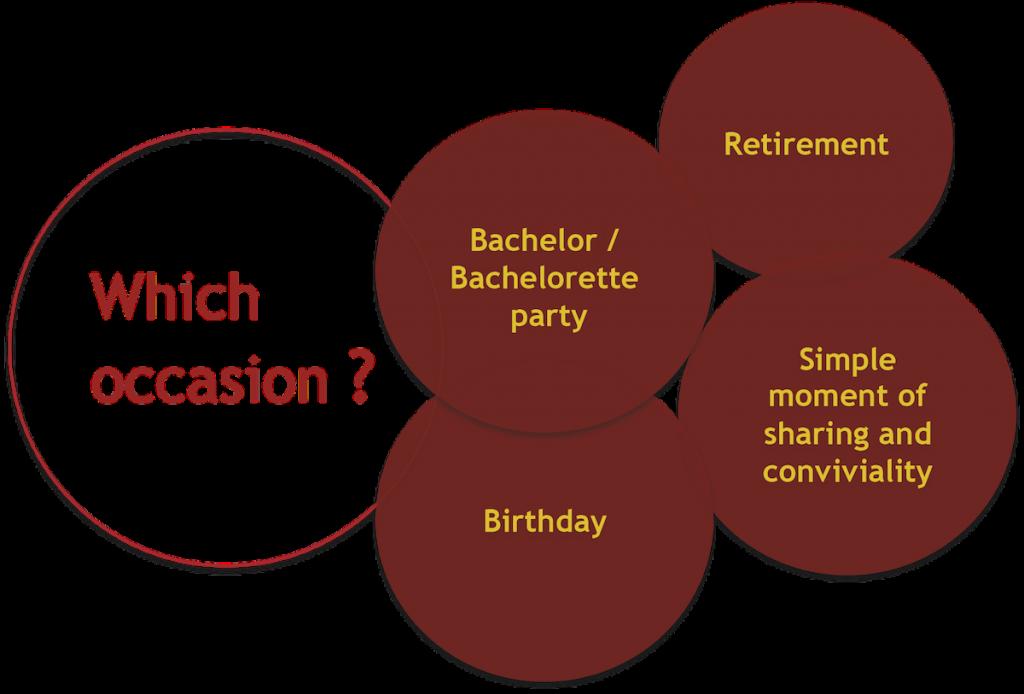 Whichoccasion